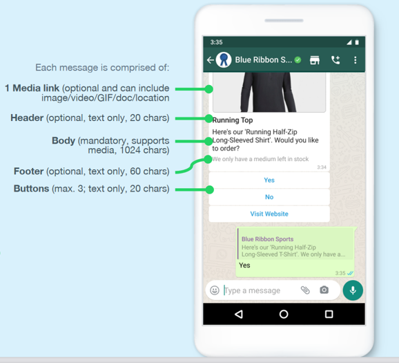 WhatsApp Reply Buttons